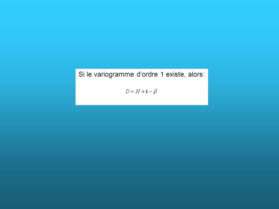 Si le variogramme dordre 1 existe, alors:
