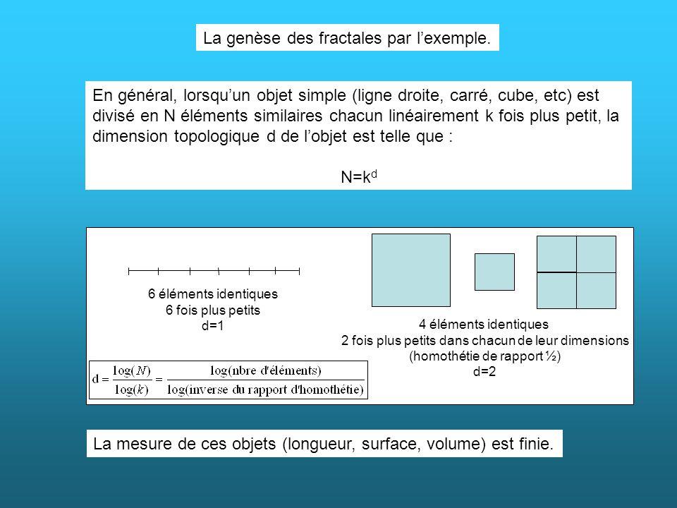 La genèse des fractales par lexemple. En général, lorsquun objet simple (ligne droite, carré, cube, etc) est divisé en N éléments similaires chacun li