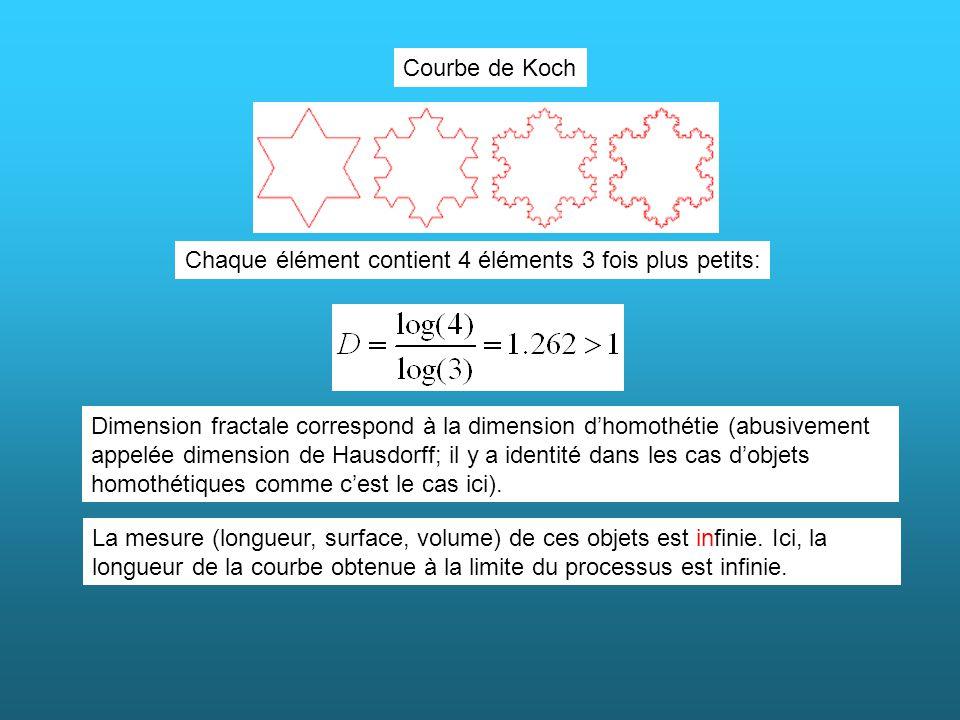 Courbe de Koch Chaque élément contient 4 éléments 3 fois plus petits: Dimension fractale correspond à la dimension dhomothétie (abusivement appelée di