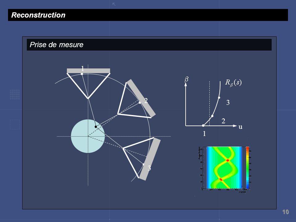 10 Reconstruction Prise de mesure 1 u 1 2 3 2 3