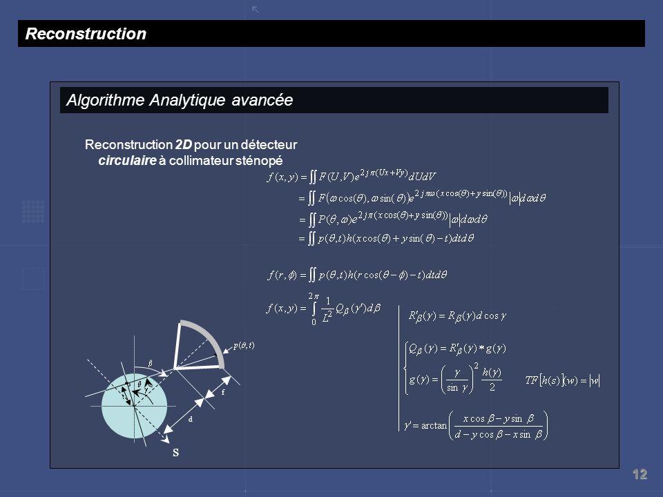 12 Reconstruction Algorithme Analytique avancée Reconstruction 2D pour un détecteur circulaire à collimateur sténopé f d s t