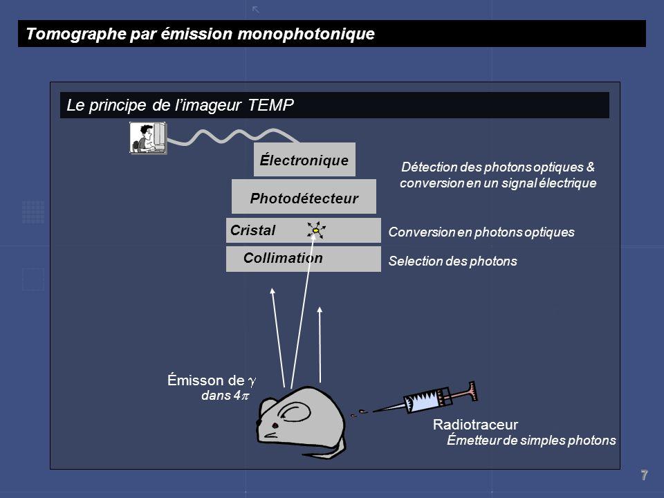 7 Le principe de limageur TEMP Tomographe par émission monophotonique Radiotraceur Émisson de Émetteur de simples photons dans 4 Photodétecteur Crista