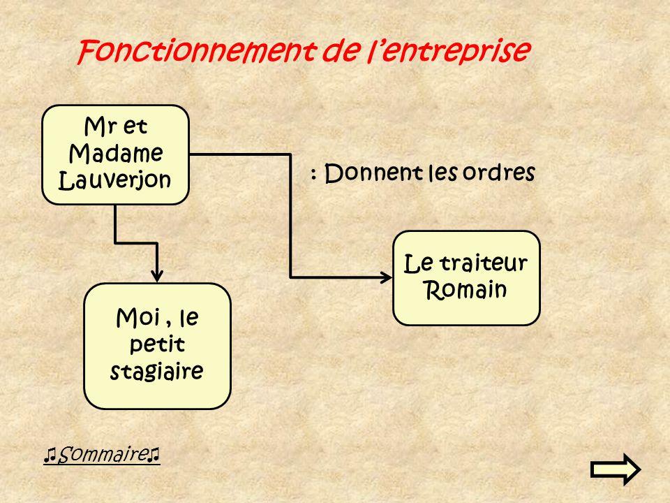 Fonctionnement de lentreprise Sommaire Mr et Madame Lauverjon Le traiteur Romain Moi, le petit stagiaire : Donnent les ordres