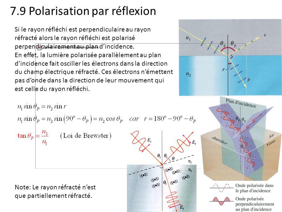 7.9 Polarisation par réflexion Si le rayon réfléchi est perpendiculaire au rayon réfracté alors le rayon réfléchi est polarisé perpendiculairement au