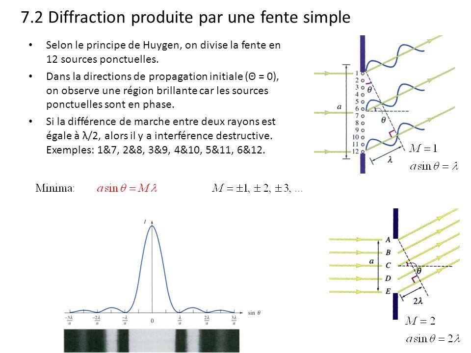 7.2 Diffraction produite par une fente simple Selon le principe de Huygen, on divise la fente en 12 sources ponctuelles. Dans la directions de propaga