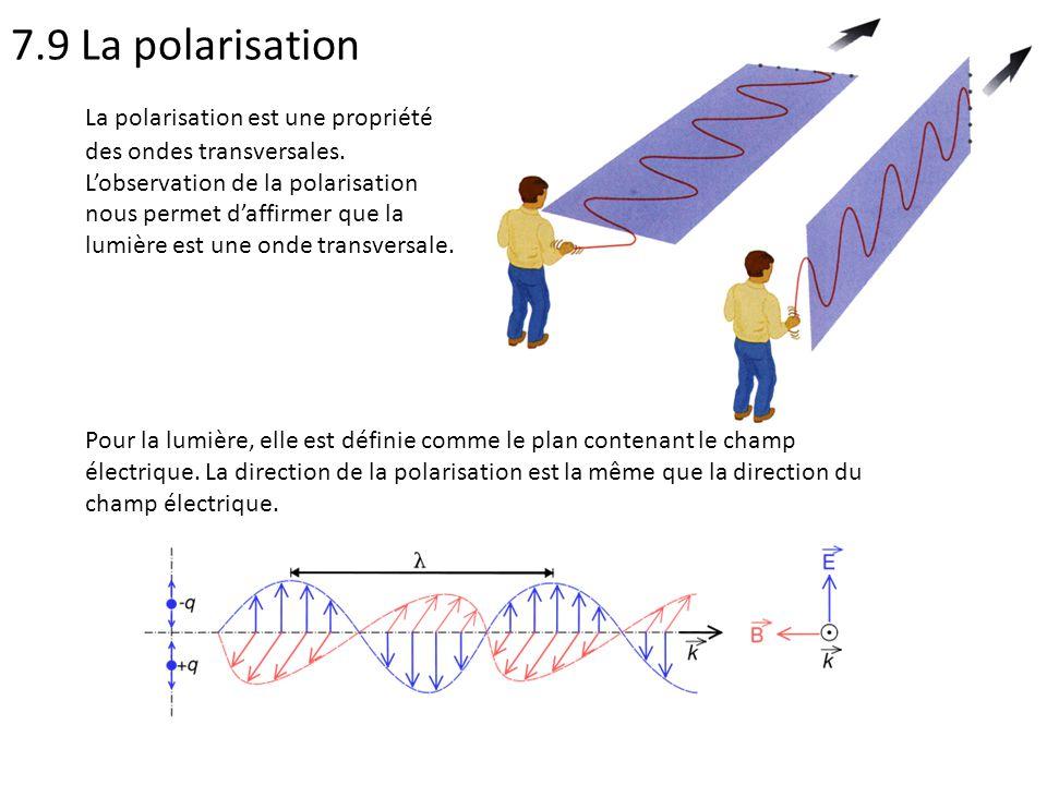7.9 La polarisation La polarisation est une propriété des ondes transversales. Lobservation de la polarisation nous permet daffirmer que la lumière es