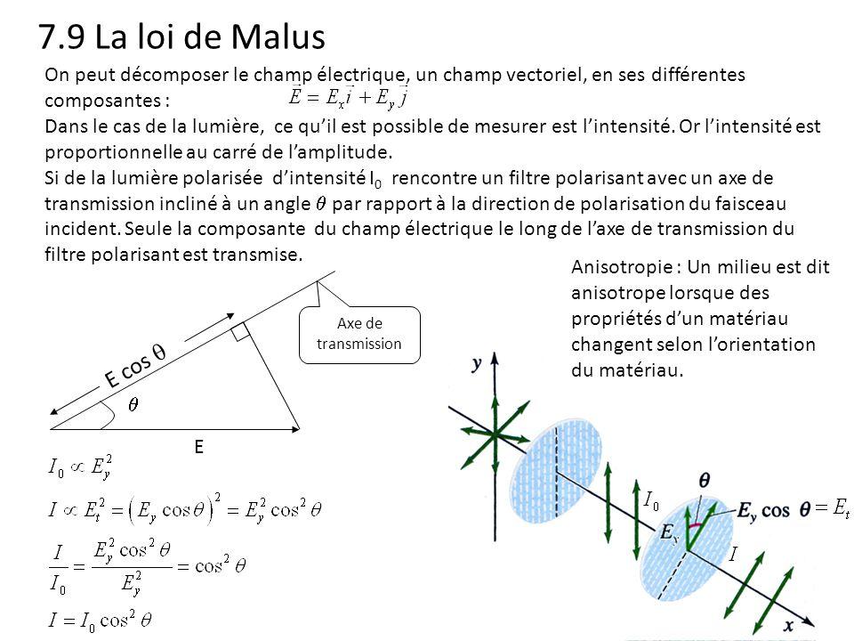 7.9 La loi de Malus On peut décomposer le champ électrique, un champ vectoriel, en ses différentes composantes : Dans le cas de la lumière, ce quil es