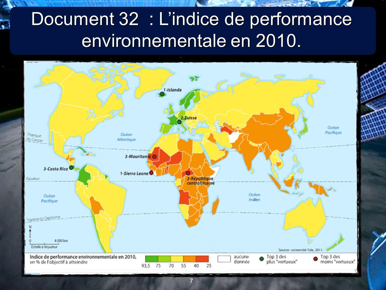 8 8 Document 33 : Les trois piliers du développement durable.