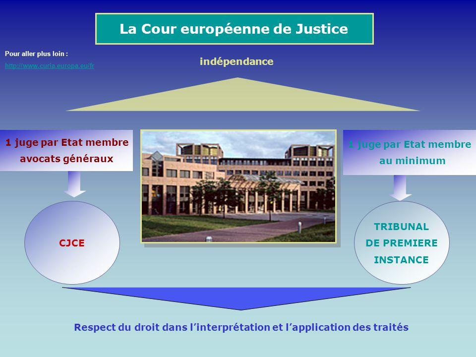 CJCE TRIBUNAL DE PREMIERE INSTANCE Respect du droit dans linterprétation et lapplication des traités 1 juge par Etat membre avocats généraux 1 juge pa