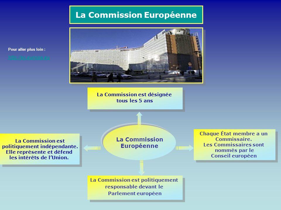 La Commission Européenne La Commission Européenne Chaque État membre a un Commissaire. Les Commissaires sont nommés par le Conseil européen Chaque Éta