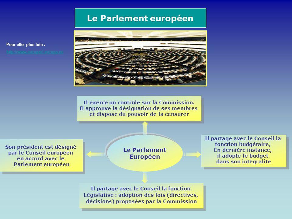 Le Parlement européen Le Parlement Européen Il partage avec le Conseil la fonction budgétaire, En dernière instance, il adopte le budget dans son inté