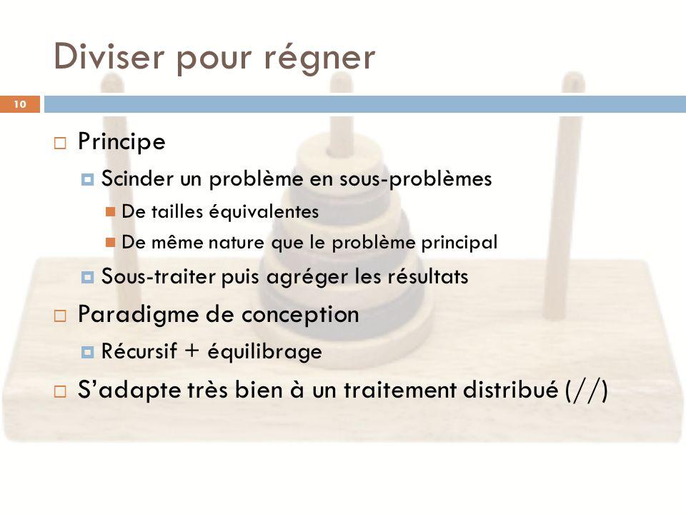 Diviser pour régner 10 Principe Scinder un problème en sous-problèmes De tailles équivalentes De même nature que le problème principal Sous-traiter pu