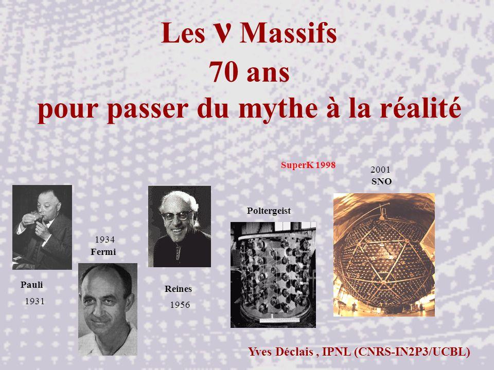 Les ν Massifs 70 ans pour passer du mythe à la réalité Yves Déclais, IPNL (CNRS-IN2P3/UCBL) Pauli Fermi Reines Poltergeist SNO 1931 1934 1956 2001 SuperK 1998