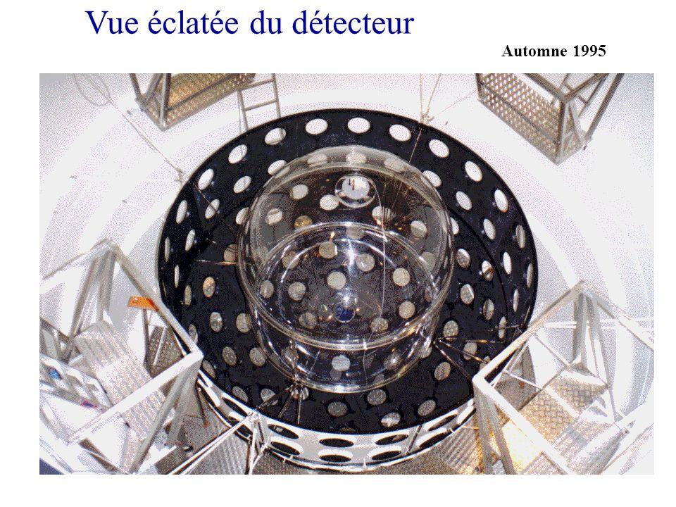Vue éclatée du détecteur Automne 1995