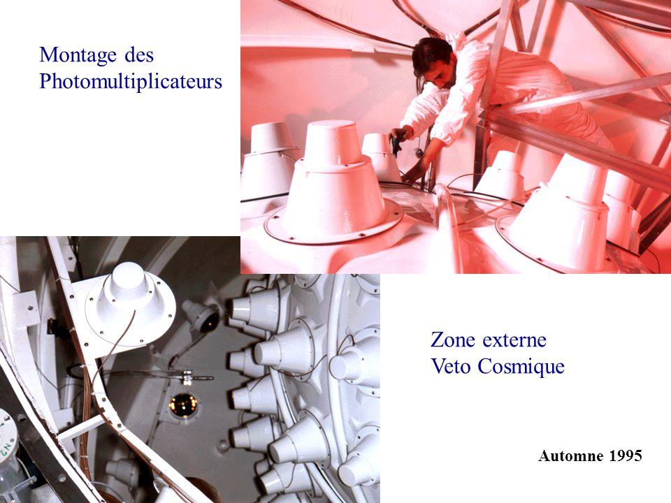 Montage des Photomultiplicateurs Zone externe Veto Cosmique Automne 1995