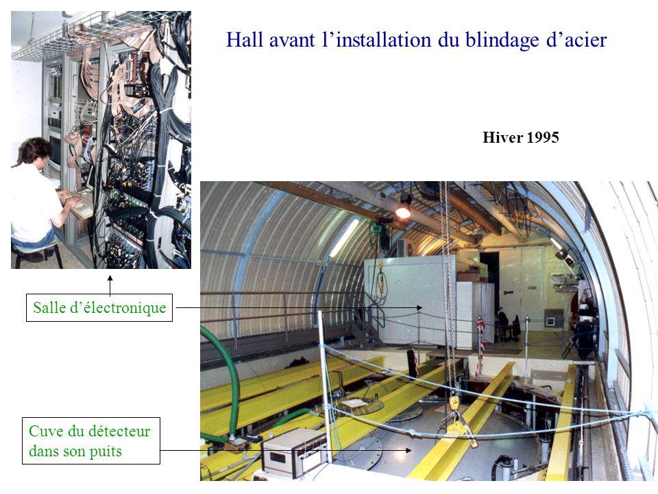 Hall avant linstallation du blindage dacier Cuve du détecteur dans son puits Salle délectronique Hiver 1995