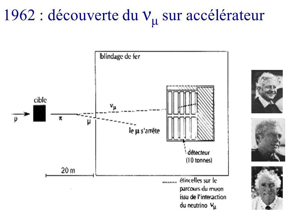1962 : découverte du ν μ sur accélérateur