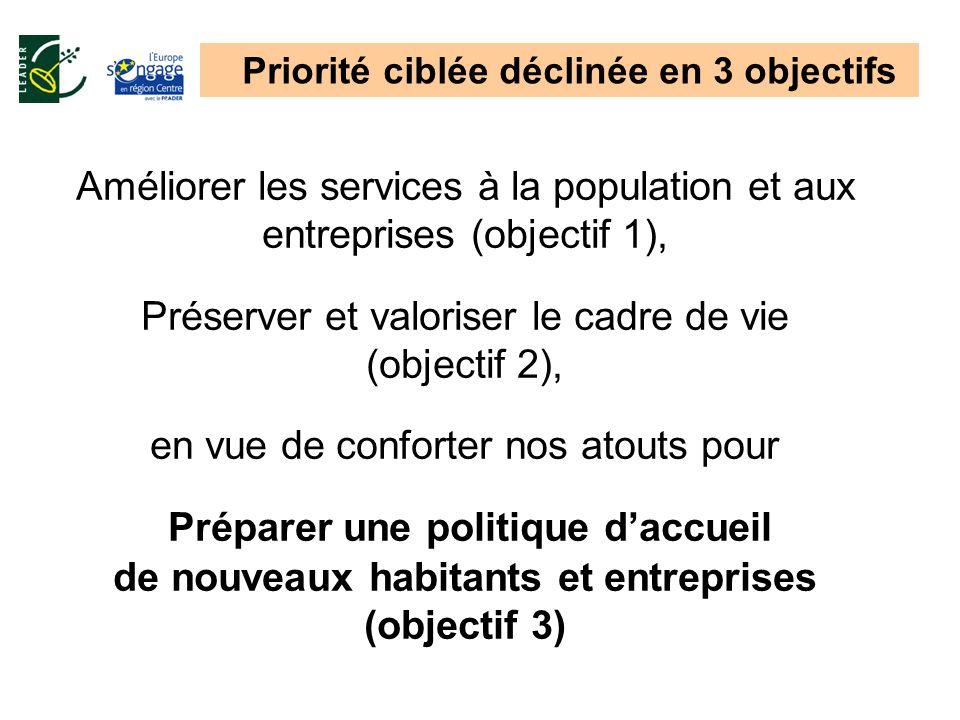Priorité ciblée déclinée en 3 objectifs Améliorer les services à la population et aux entreprises (objectif 1), Préserver et valoriser le cadre de vie (objectif 2), en vue de conforter nos atouts pour Préparer une politique daccueil de nouveaux habitants et entreprises (objectif 3)