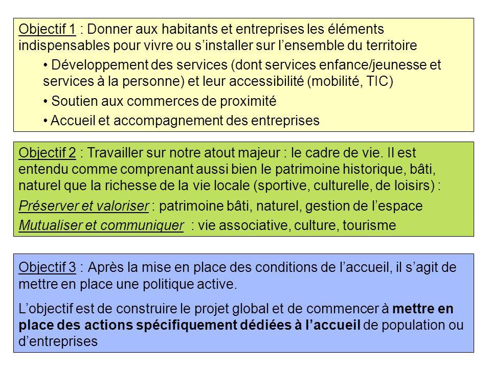 Objectif 1 : Donner aux habitants et entreprises les éléments indispensables pour vivre ou sinstaller sur lensemble du territoire Développement des se