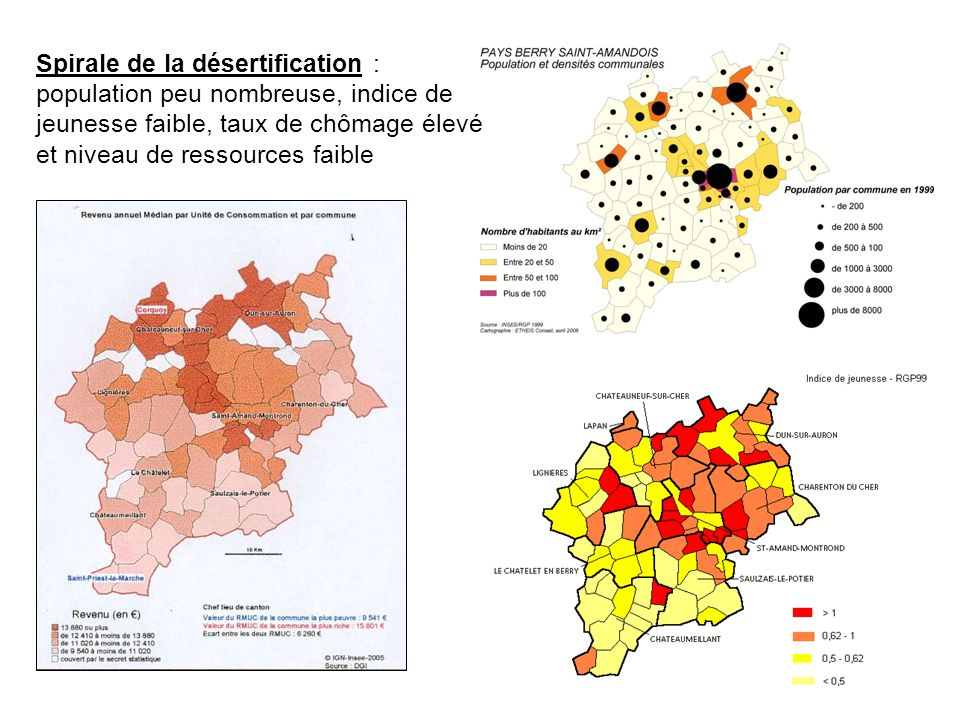 Spirale de la désertification : population peu nombreuse, indice de jeunesse faible, taux de chômage élevé et niveau de ressources faible