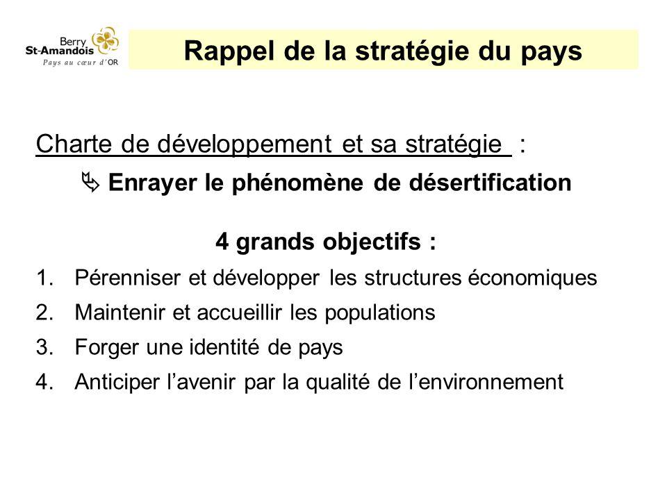Charte de développement et sa stratégie : Enrayer le phénomène de désertification 4 grands objectifs : 1.Pérenniser et développer les structures écono
