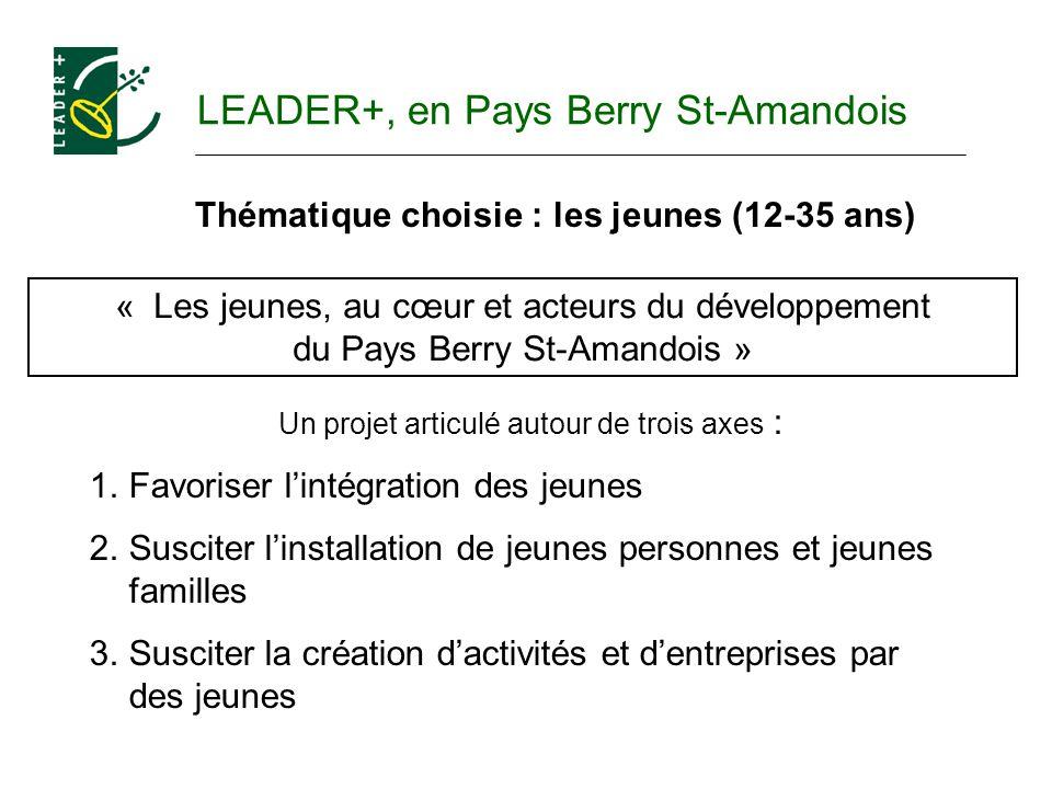 LEADER+, en Pays Berry St-Amandois Thématique choisie : les jeunes (12-35 ans) Un projet articulé autour de trois axes : 1.Favoriser lintégration des jeunes 2.Susciter linstallation de jeunes personnes et jeunes familles 3.Susciter la création dactivités et dentreprises par des jeunes « Les jeunes, au cœur et acteurs du développement du Pays Berry St-Amandois »