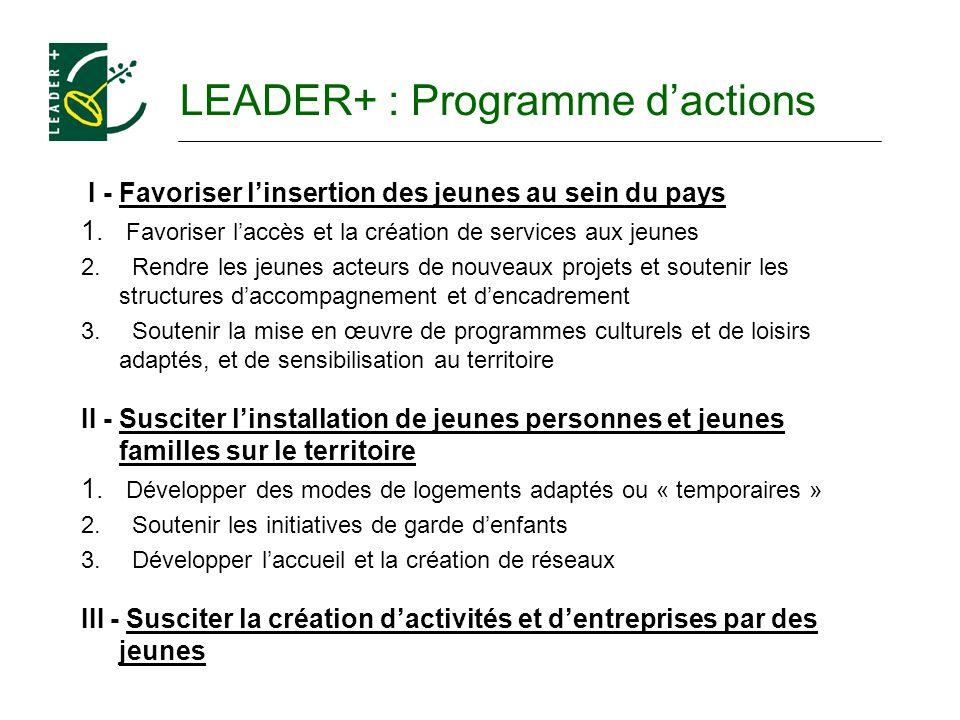 LEADER+ : Programme dactions I - Favoriser linsertion des jeunes au sein du pays 1. Favoriser laccès et la création de services aux jeunes 2. Rendre l