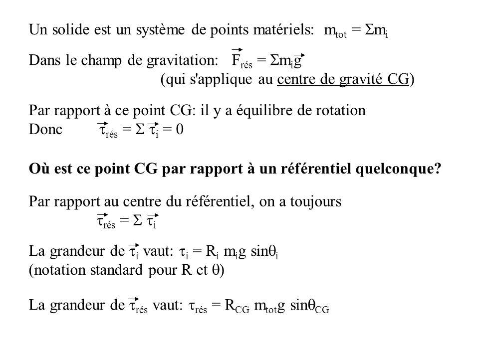 RiRi migmig i x z O xixi i = R i m i g sin i Or x i = R i sin i d où i = x i m i g pour n importe quel point matériel De même rés = x CG m tot g