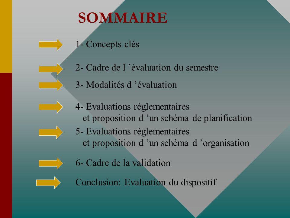 SOMMAIRE 3- Modalités d évaluation 1- Concepts clés 2- Cadre de l évaluation du semestre 5- Evaluations règlementaires et proposition d un schéma d organisation 6- Cadre de la validation 4- Evaluations règlementaires et proposition d un schéma de planification Conclusion: Evaluation du dispositif