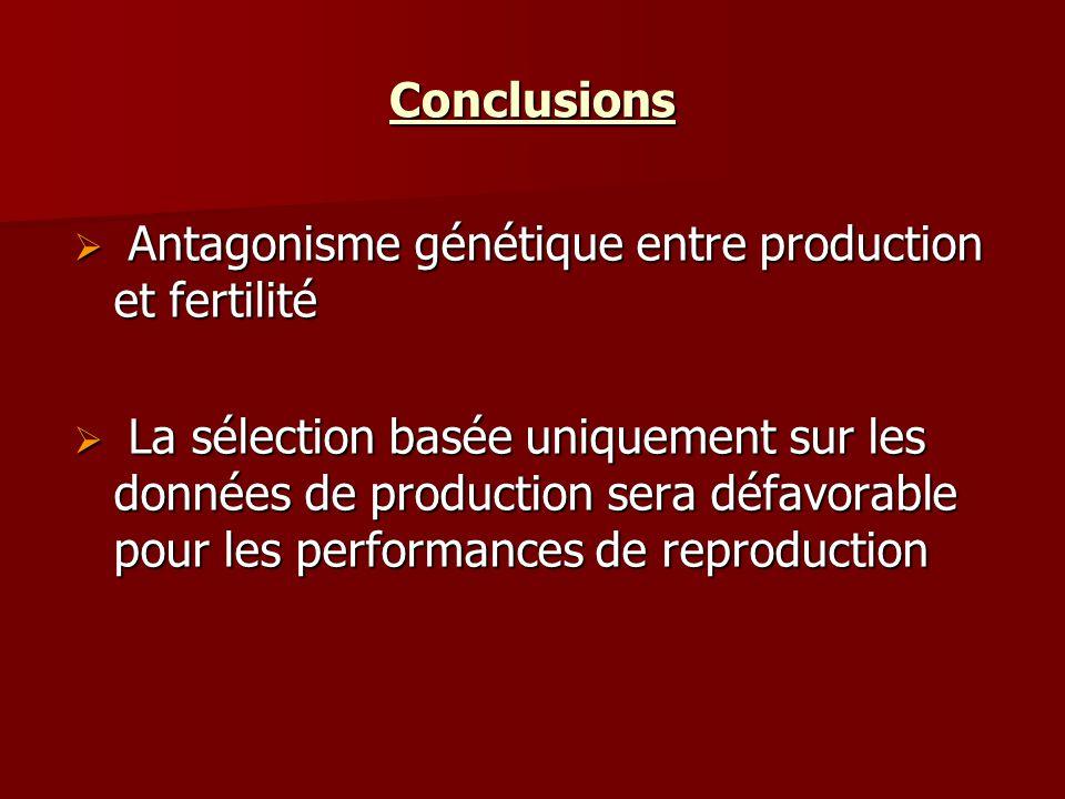 Conclusions Antagonisme génétique entre production et fertilité Antagonisme génétique entre production et fertilité La sélection basée uniquement sur les données de production sera défavorable pour les performances de reproduction La sélection basée uniquement sur les données de production sera défavorable pour les performances de reproduction
