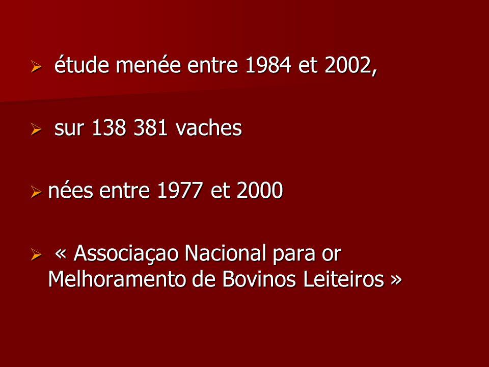étude menée entre 1984 et 2002, étude menée entre 1984 et 2002, sur 138 381 vaches sur 138 381 vaches nées entre 1977 et 2000 nées entre 1977 et 2000 « Associaçao Nacional para or Melhoramento de Bovinos Leiteiros » « Associaçao Nacional para or Melhoramento de Bovinos Leiteiros »