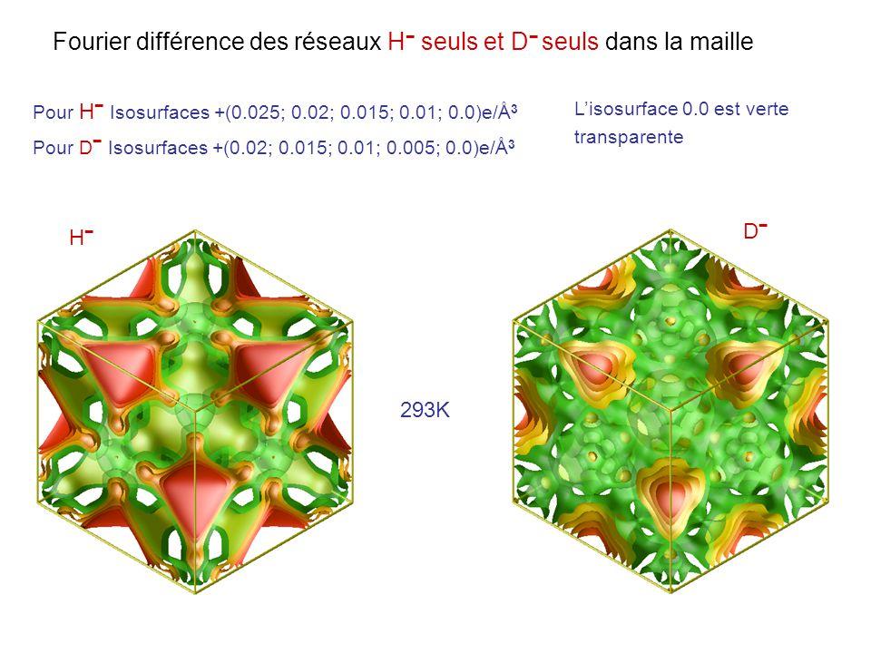 Fourier différence des réseaux H seuls et D seuls dans la maille Pour H Isosurfaces +(0.025; 0.02; 0.015; 0.01; 0.0)e/Å 3 Pour D Isosurfaces +(0.02; 0