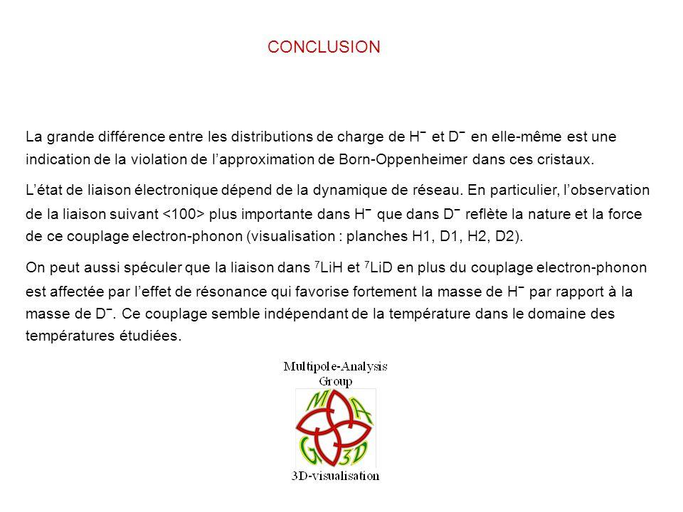 CONCLUSION La grande différence entre les distributions de charge de H et D en elle-même est une indication de la violation de lapproximation de Born-