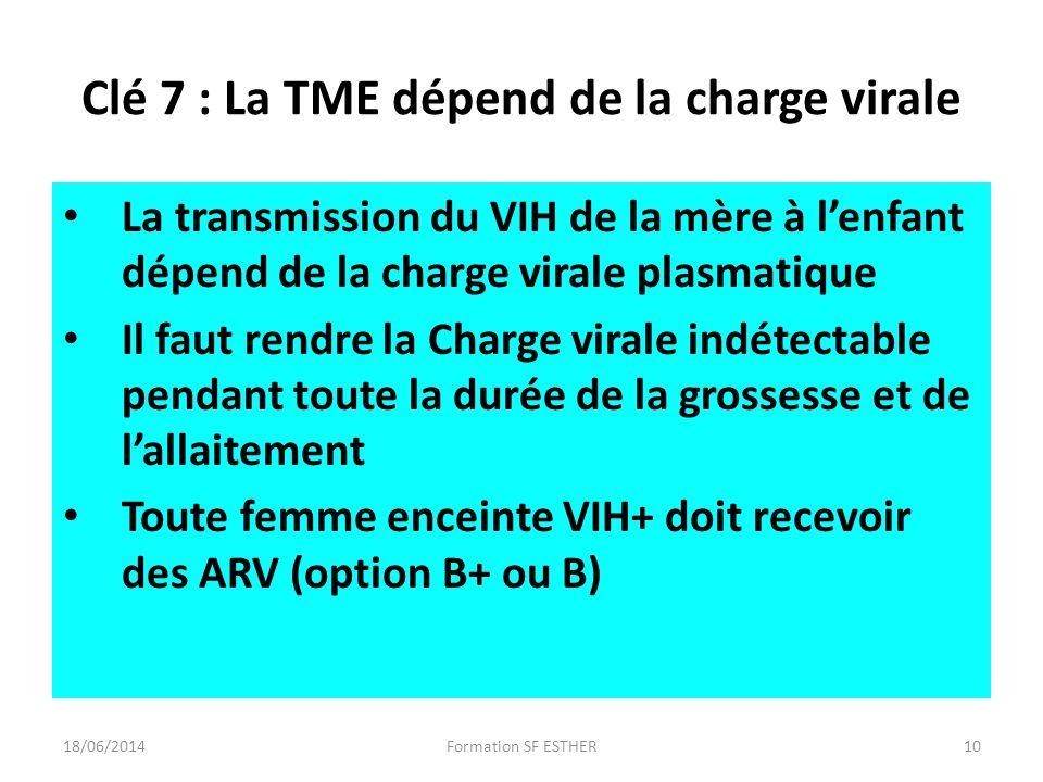 Clé 7 : La TME dépend de la charge virale La transmission du VIH de la mère à lenfant dépend de la charge virale plasmatique Il faut rendre la Charge