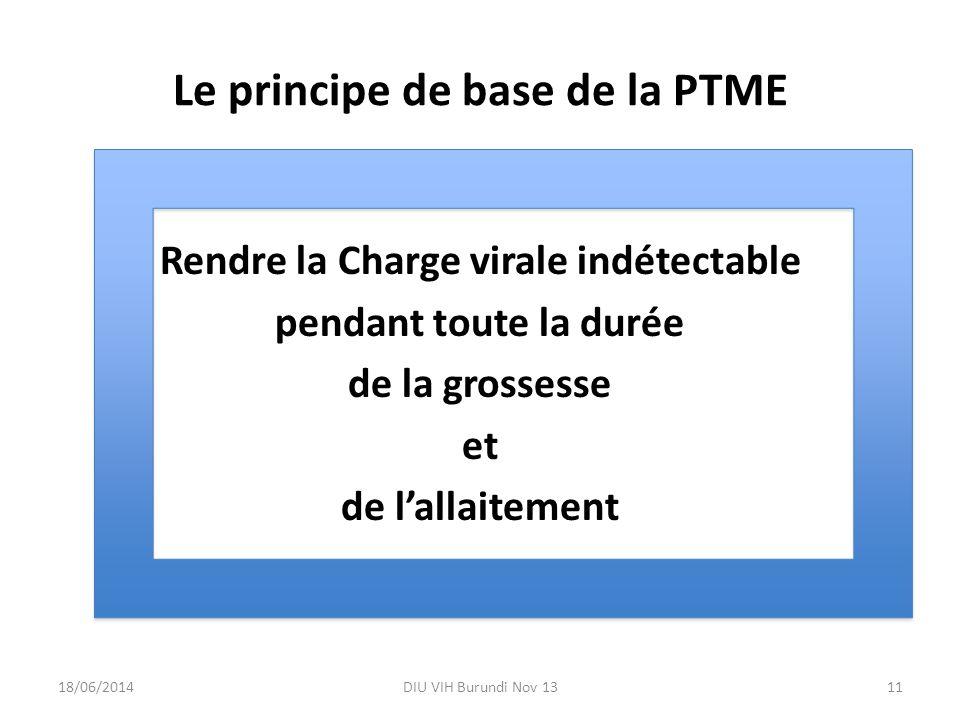 Le principe de base de la PTME Rendre la Charge virale indétectable pendant toute la durée de la grossesse et de lallaitement 18/06/2014DIU VIH Burund
