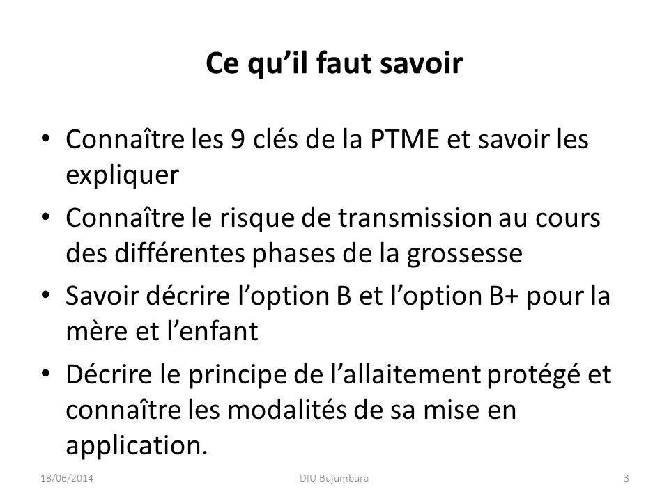 Ce quil faut savoir Connaître les 9 clés de la PTME et savoir les expliquer Connaître le risque de transmission au cours des différentes phases de la