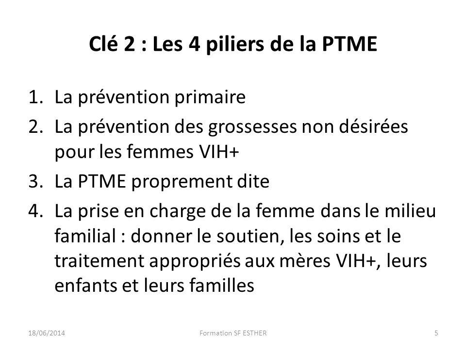 Clé 2 : Les 4 piliers de la PTME 1.La prévention primaire 2.La prévention des grossesses non désirées pour les femmes VIH+ 3.La PTME proprement dite 4