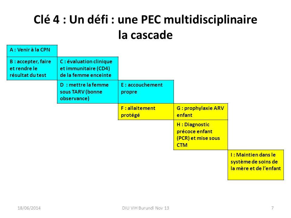 Clé 4 : Un défi : une PEC multidisciplinaire la cascade A : Venir à la CPN B : accepter, faire et rendre le résultat du test C : évaluation clinique e