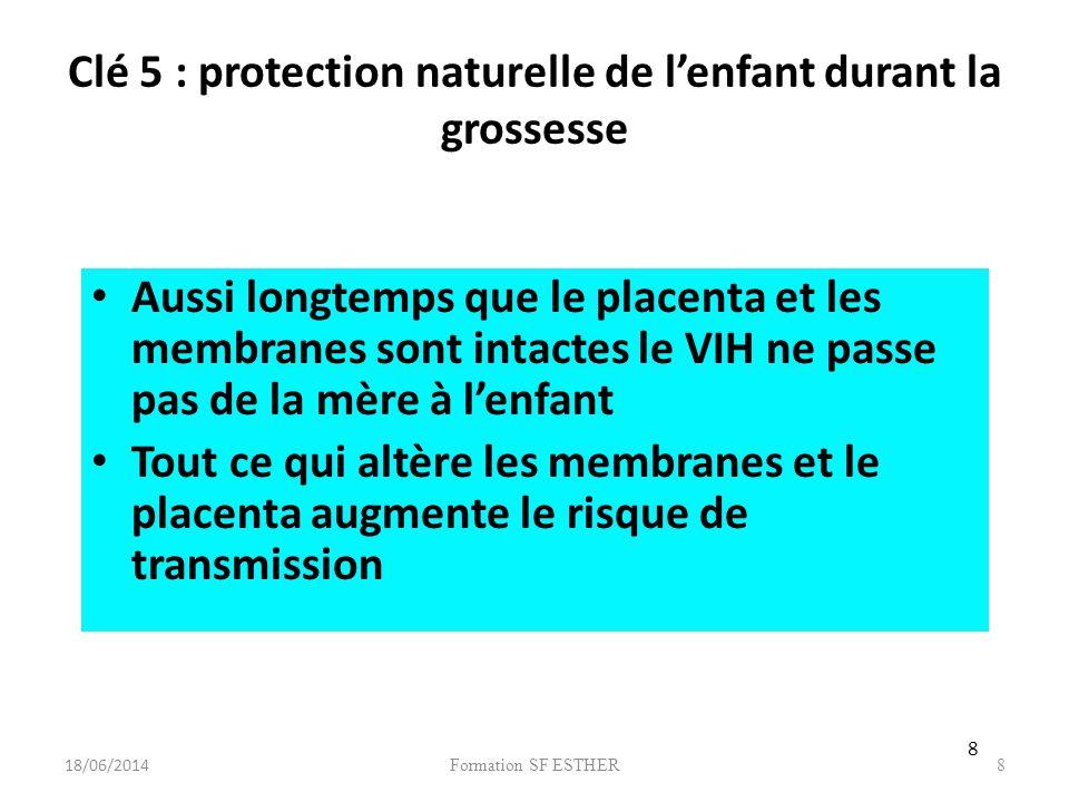 Formation SF ESTHER8 Clé 5 : protection naturelle de lenfant durant la grossesse Aussi longtemps que le placenta et les membranes sont intactes le VIH