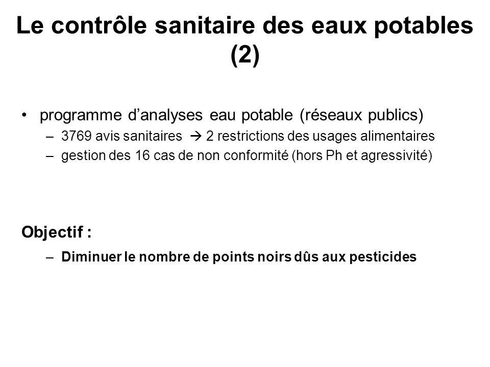 Le contrôle sanitaire des eaux potables (2) programme danalyses eau potable (réseaux publics) –3769 avis sanitaires 2 restrictions des usages alimenta