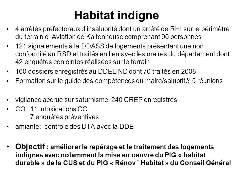 Habitat indigne 4 arrêtés préfectoraux dinsalubrité dont un arrêté de RHI sur le périmètre du terrain d Aviation de Kaltenhouse comprenant 90 personne