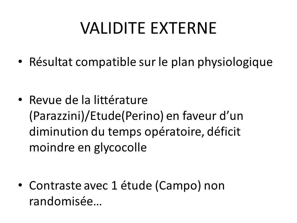 VALIDITE EXTERNE Résultat compatible sur le plan physiologique Revue de la littérature (Parazzini)/Etude(Perino) en faveur dun diminution du temps opé