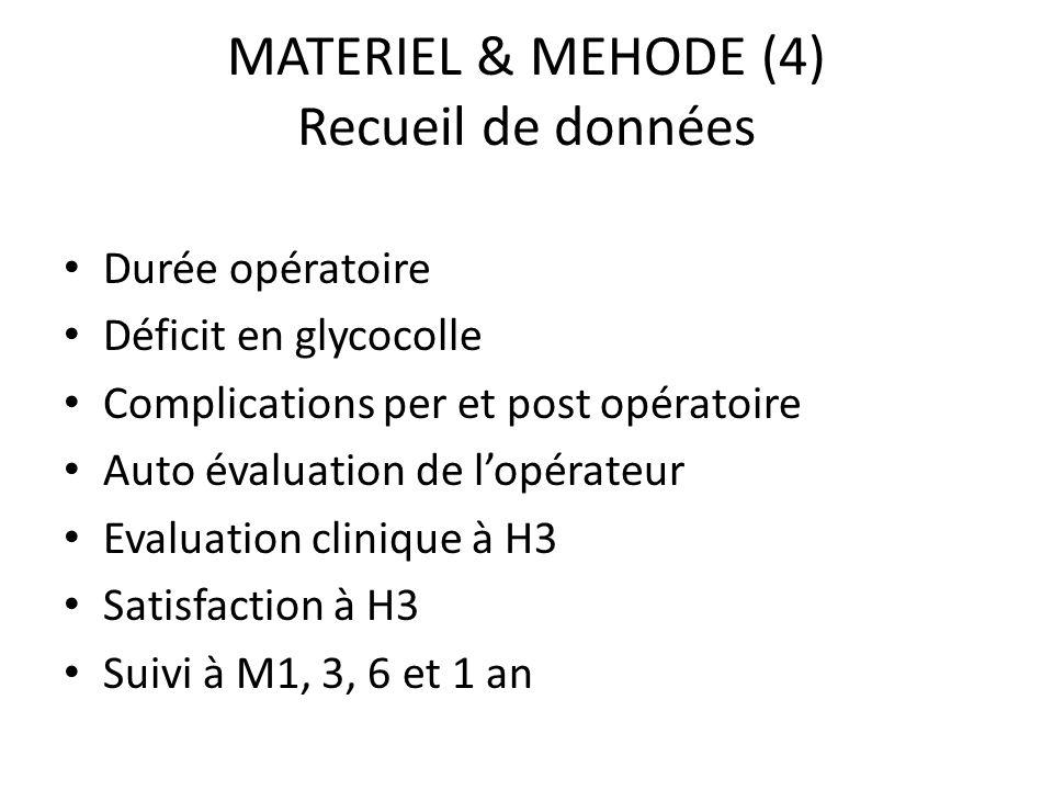MATERIEL & MEHODE (4) Recueil de données Durée opératoire Déficit en glycocolle Complications per et post opératoire Auto évaluation de lopérateur Eva