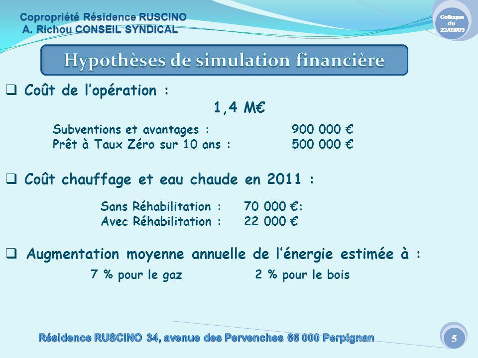 Coût de lopération : 1,4 M Colloque du 22/09//09 5 Coût chauffage et eau chaude en 2011 : Sans Réhabilitation : 70 000 : Avec Réhabilitation : 22 000 Augmentation moyenne annuelle de lénergie estimée à : 7 % pour le gaz2 % pour le bois Subventions et avantages : 900 000 Prêt à Taux Zéro sur 10 ans : 500 000 Copropriété Résidence RUSCINO A.