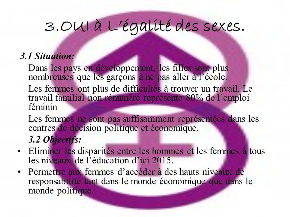 3.OUI à Légalité des sexes.