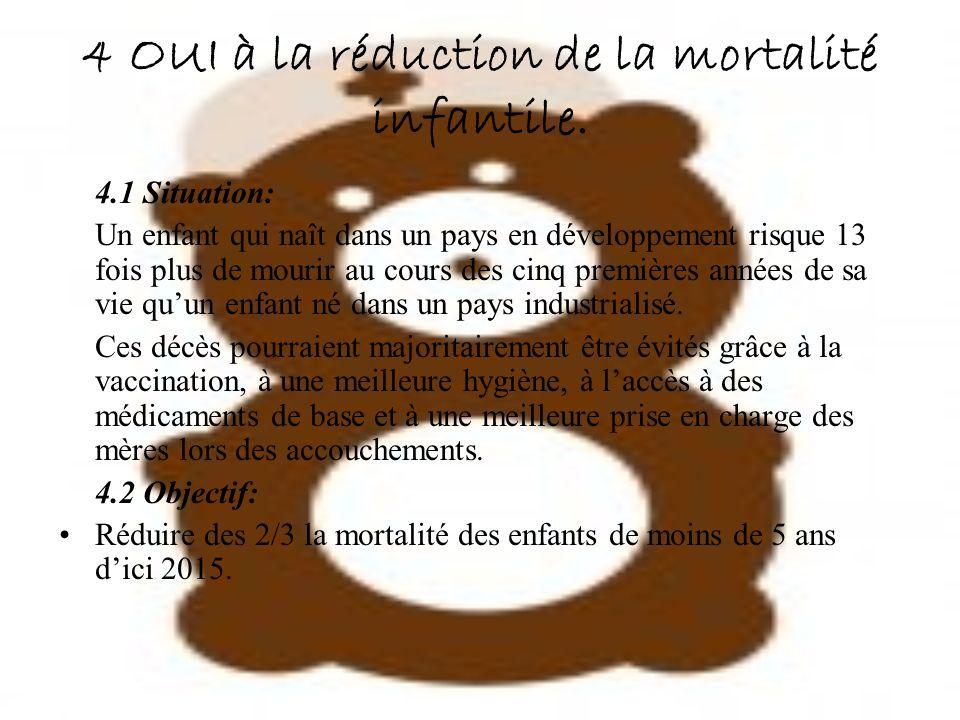 4 OUI à la réduction de la mortalité infantile.