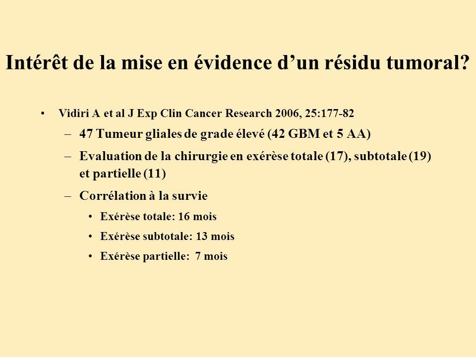 Intérêt de la mise en évidence dun résidu tumoral? Vidiri A et al J Exp Clin Cancer Research 2006, 25:177-82 –47 Tumeur gliales de grade élevé (42 GBM