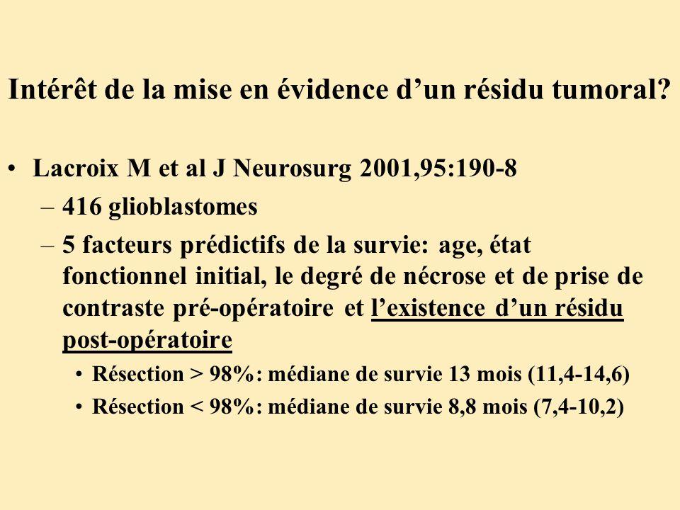 Intérêt de la mise en évidence dun résidu tumoral? Lacroix M et al J Neurosurg 2001,95:190-8 –416 glioblastomes –5 facteurs prédictifs de la survie: a
