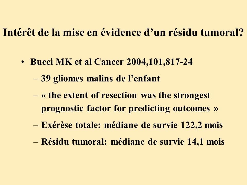 Intérêt de la mise en évidence dun résidu tumoral? Bucci MK et al Cancer 2004,101,817-24 –39 gliomes malins de lenfant –« the extent of resection was