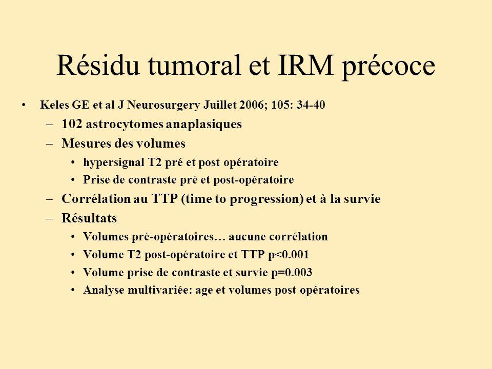 Résidu tumoral et IRM précoce Keles GE et al J Neurosurgery Juillet 2006; 105: 34-40 –102 astrocytomes anaplasiques –Mesures des volumes hypersignal T
